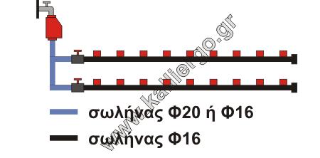 αυτόματο πότισμα-γραμμές ποτίσματος